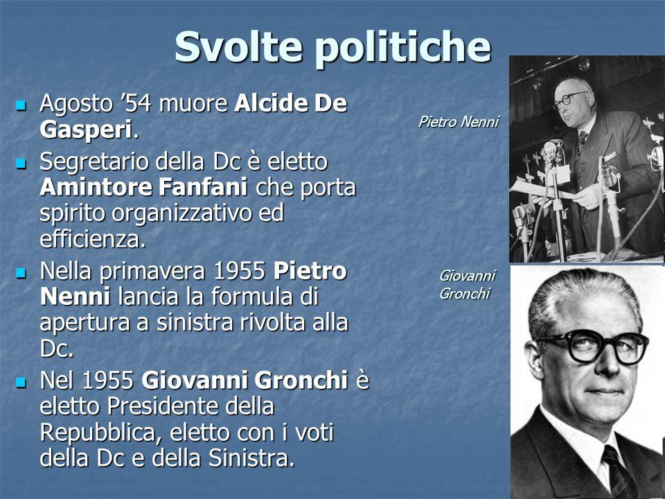 Svolte politiche Agosto '54 muore Alcide De Gasperi.