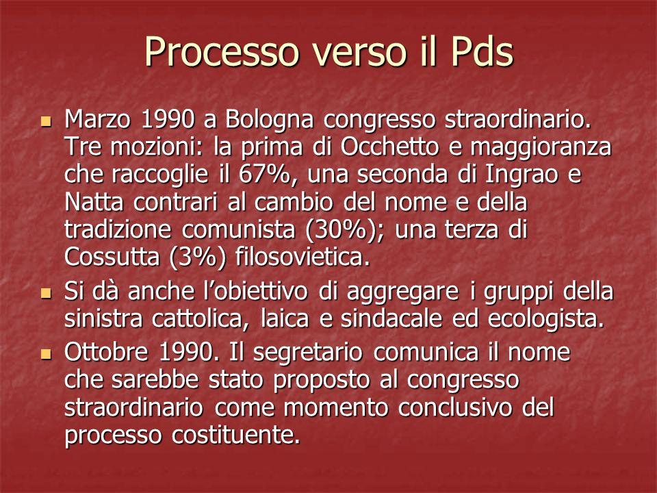 Processo verso il Pds