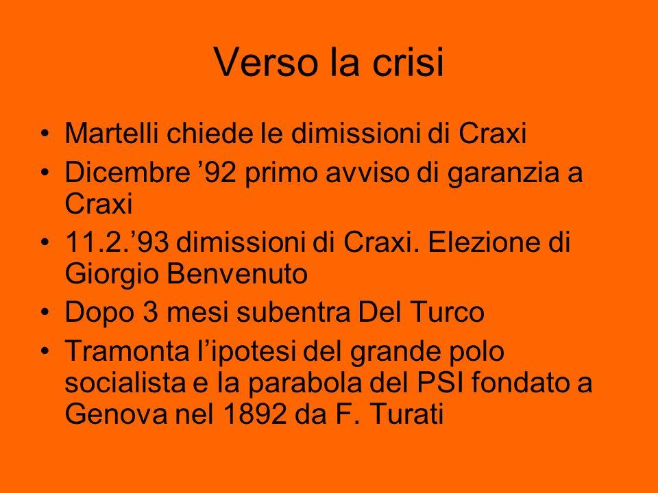 Verso la crisi Martelli chiede le dimissioni di Craxi