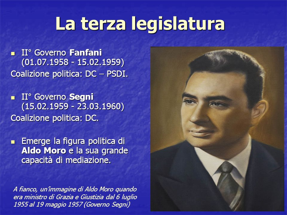 La terza legislatura II° Governo Fanfani (01.07.1958 - 15.02.1959)