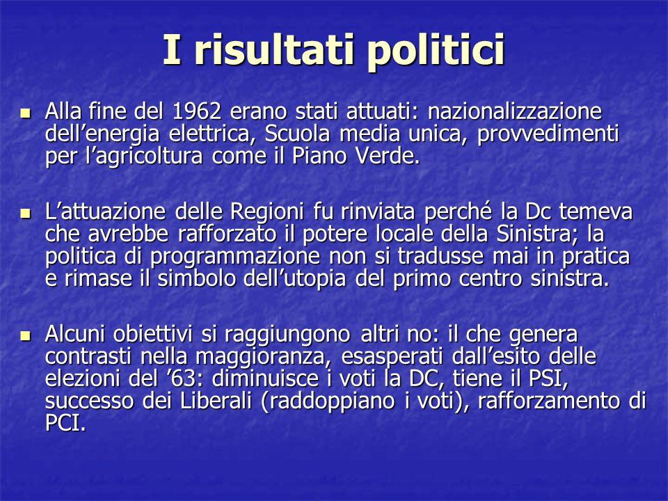 I risultati politici