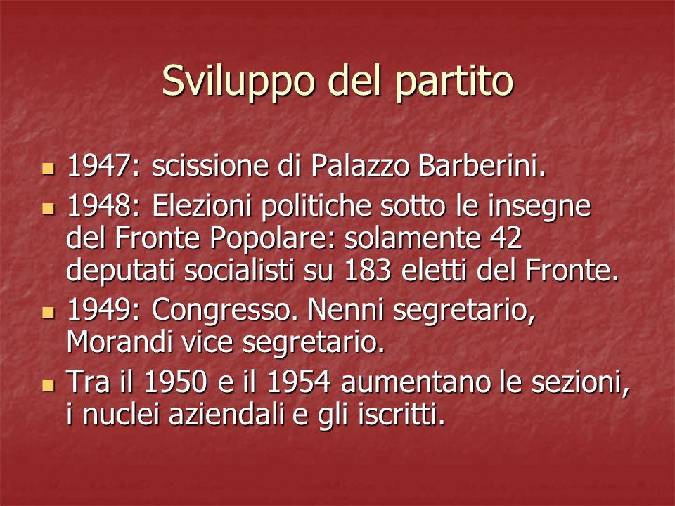 Sviluppo del partito 1947: scissione di Palazzo Barberini.