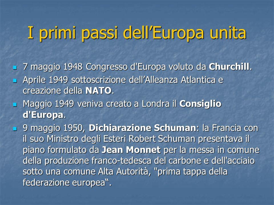 I primi passi dell'Europa unita