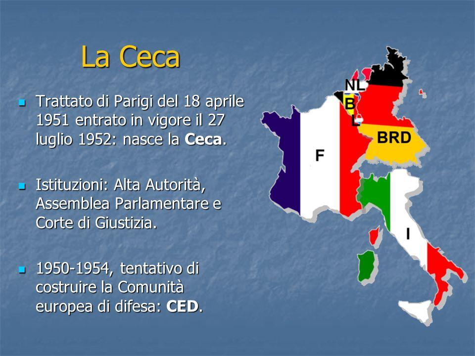 La CecaTrattato di Parigi del 18 aprile 1951 entrato in vigore il 27 luglio 1952: nasce la Ceca.