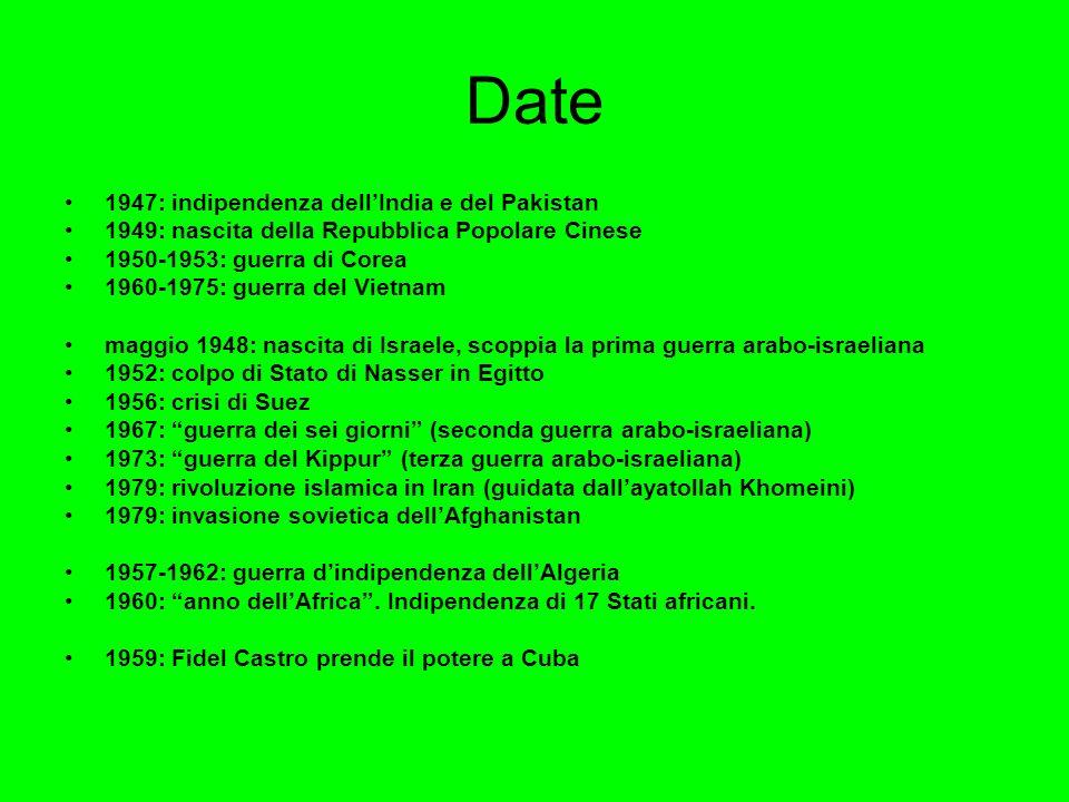 Date 1947: indipendenza dell'India e del Pakistan