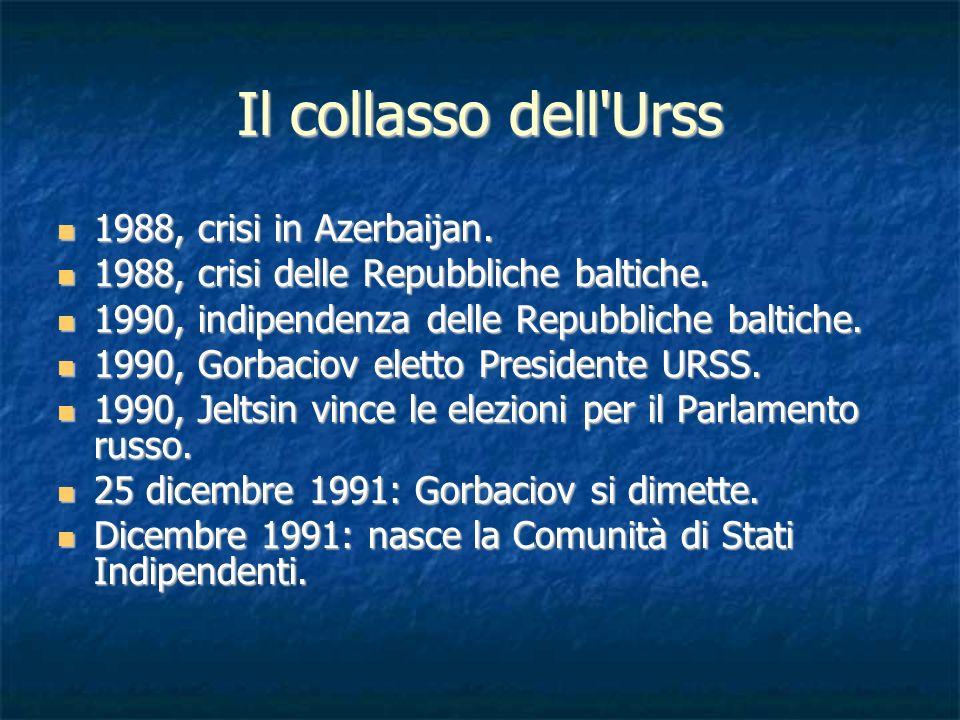 Il collasso dell Urss 1988, crisi in Azerbaijan.