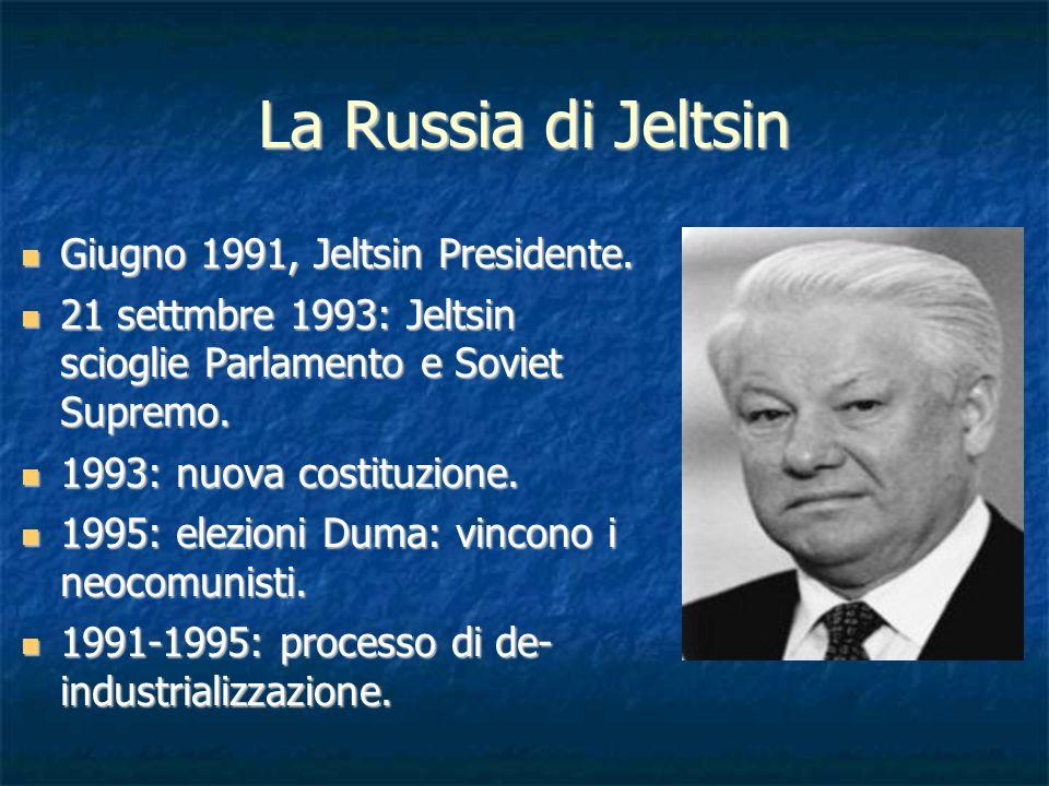 La Russia di Jeltsin Giugno 1991, Jeltsin Presidente.