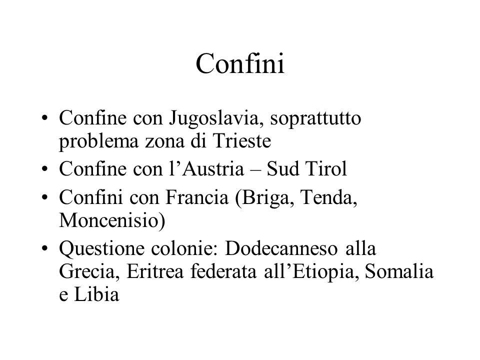 Confini Confine con Jugoslavia, soprattutto problema zona di Trieste
