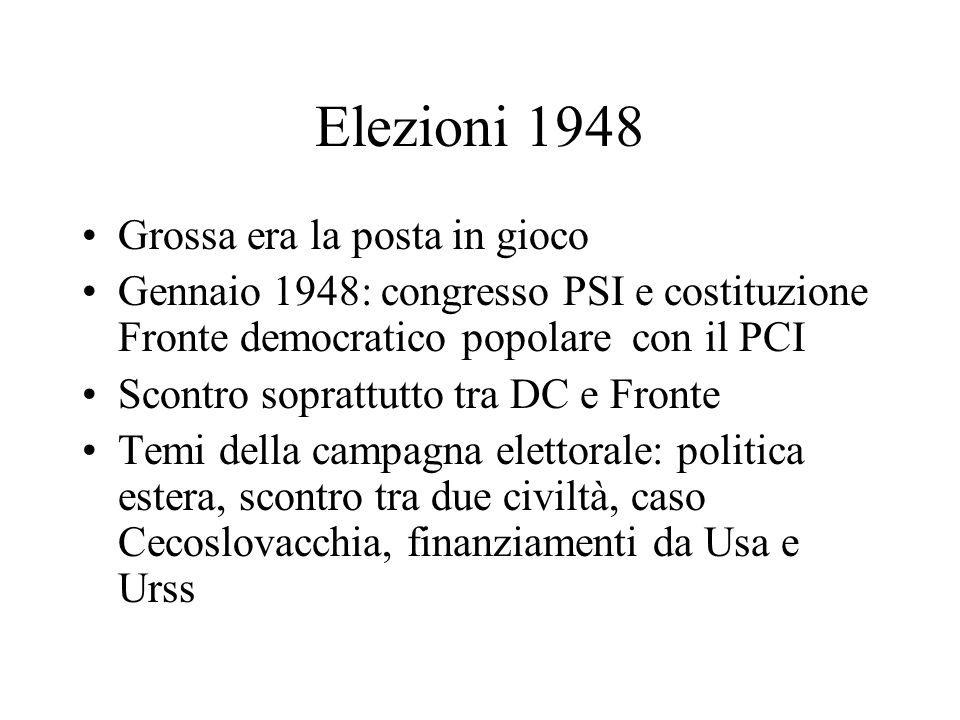 Elezioni 1948 Grossa era la posta in gioco