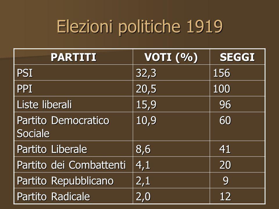 Elezioni politiche 1919 PARTITI VOTI (%) SEGGI PSI 32,3 156 PPI 20,5