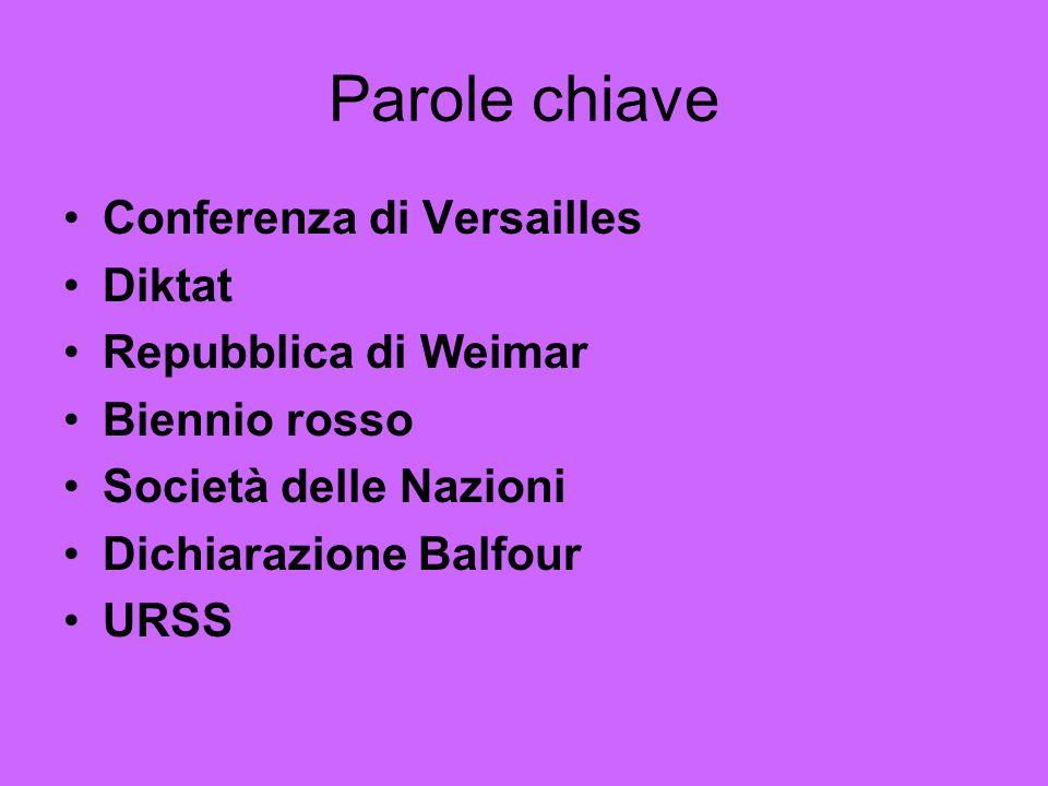 Parole chiave Conferenza di Versailles Diktat Repubblica di Weimar