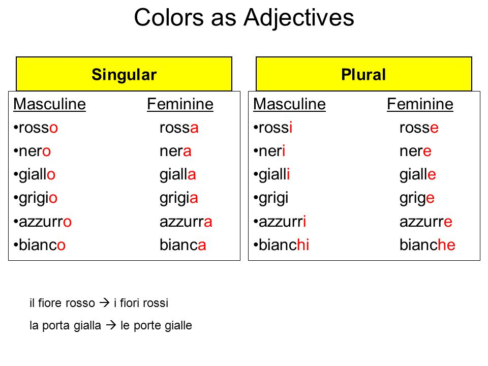 Colors as Adjectives Singular Plural Masculine Feminine rosso rossa