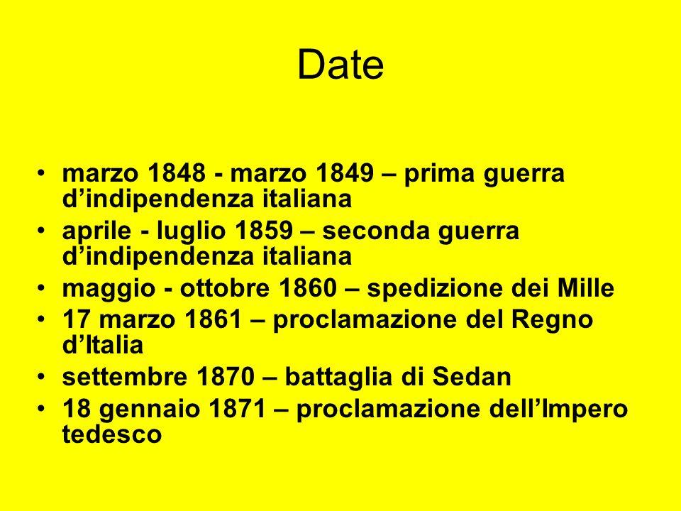 Date marzo 1848 - marzo 1849 – prima guerra d'indipendenza italiana