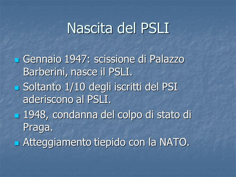 Nascita del PSLI Gennaio 1947: scissione di Palazzo Barberini, nasce il PSLI. Soltanto 1/10 degli iscritti del PSI aderiscono al PSLI.