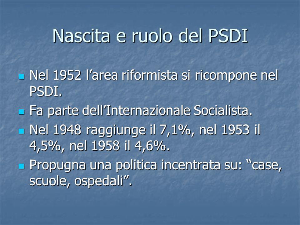 Nascita e ruolo del PSDI