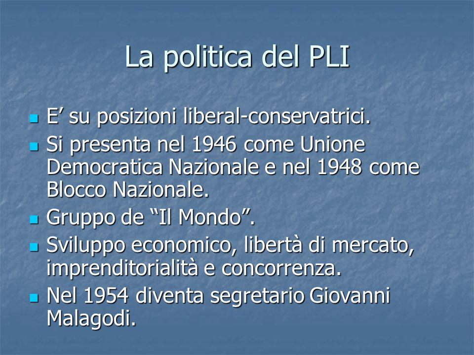 La politica del PLI E' su posizioni liberal-conservatrici.