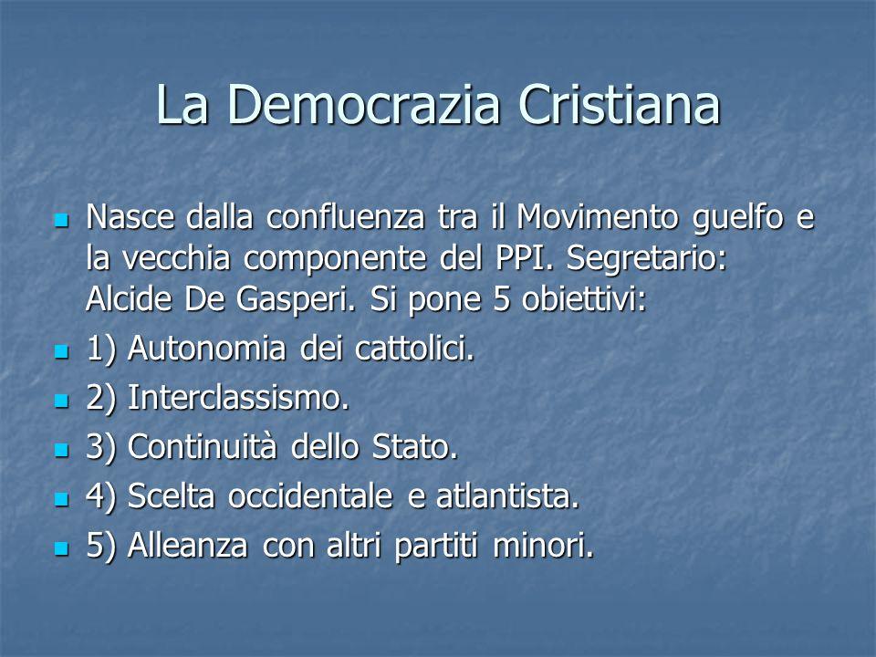 La Democrazia Cristiana