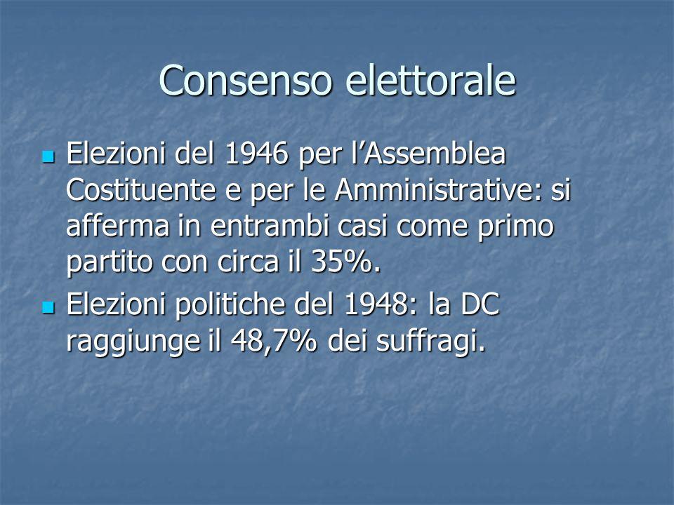 Consenso elettorale