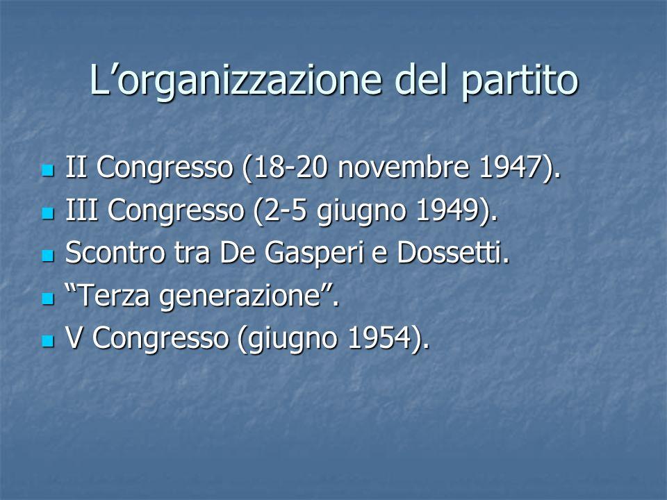 L'organizzazione del partito