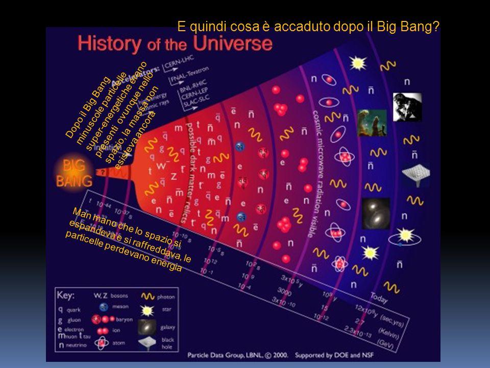 E quindi cosa è accaduto dopo il Big Bang