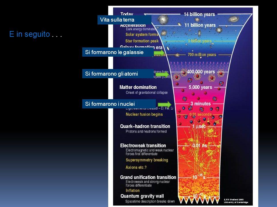 E in seguito . . . Vita sulla terra Si formarono le galassie