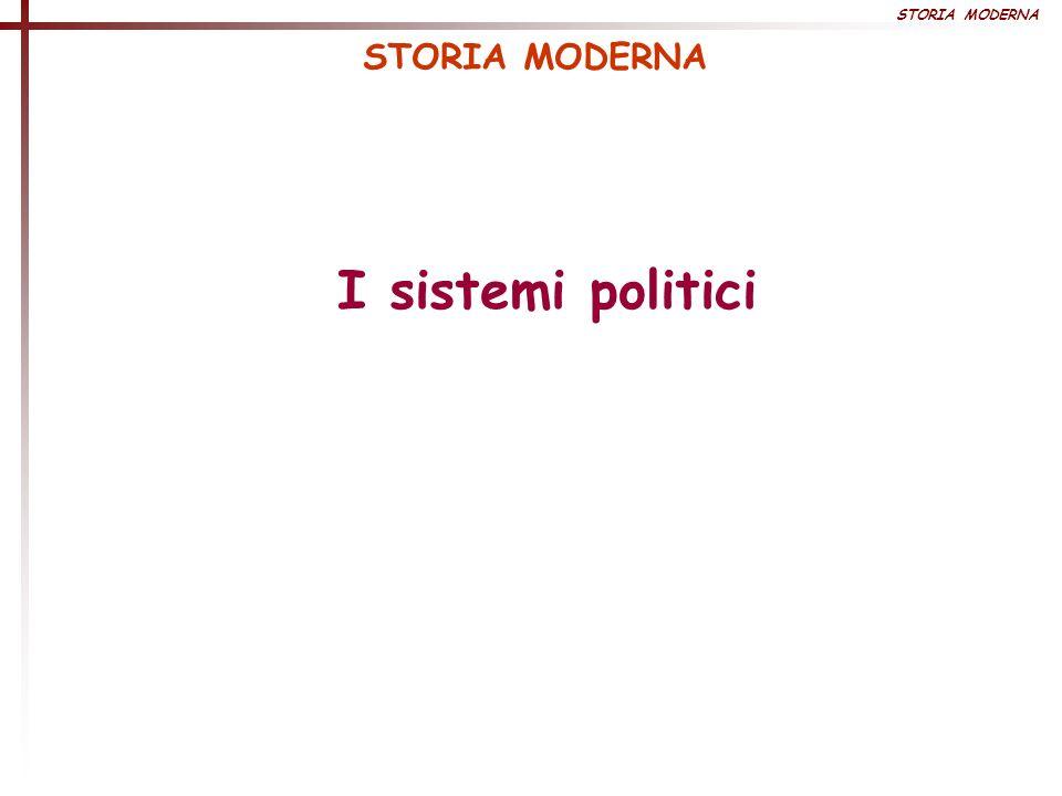 STORIA MODERNA STORIA MODERNA I sistemi politici