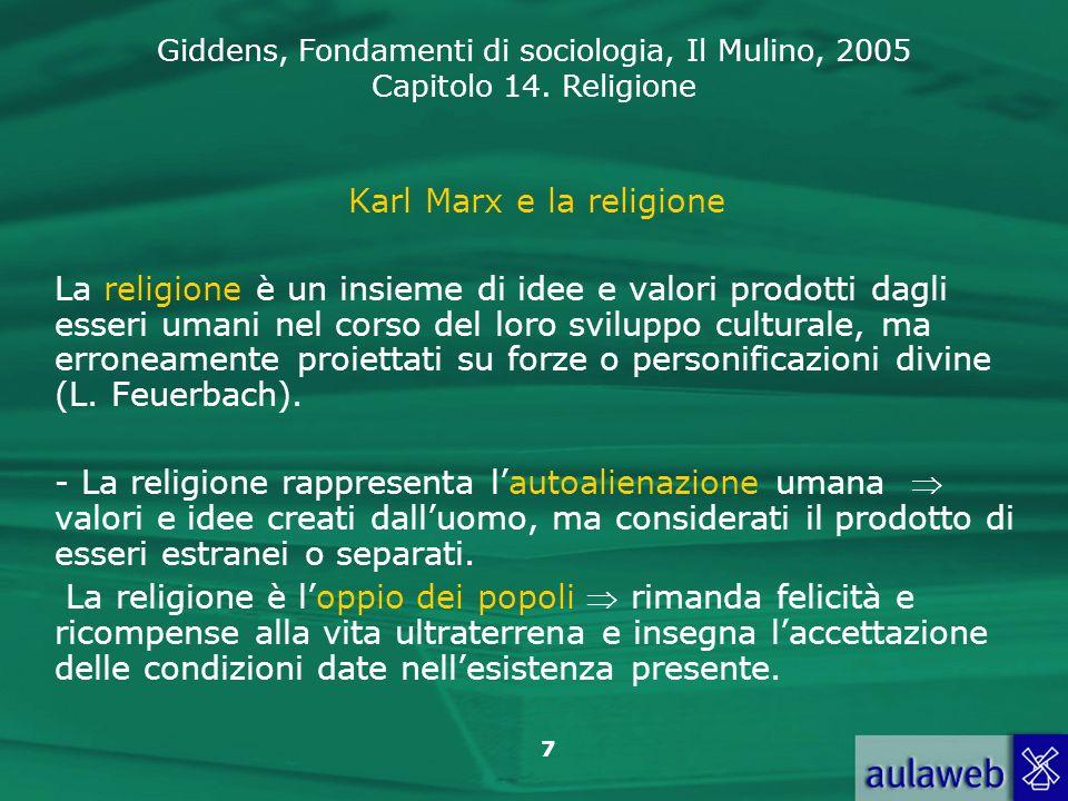 Karl Marx e la religione