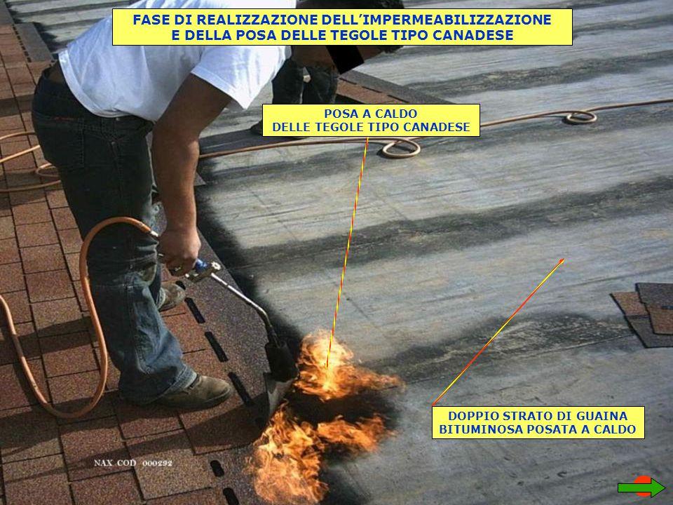 FASE DI REALIZZAZIONE DELL'IMPERMEABILIZZAZIONE