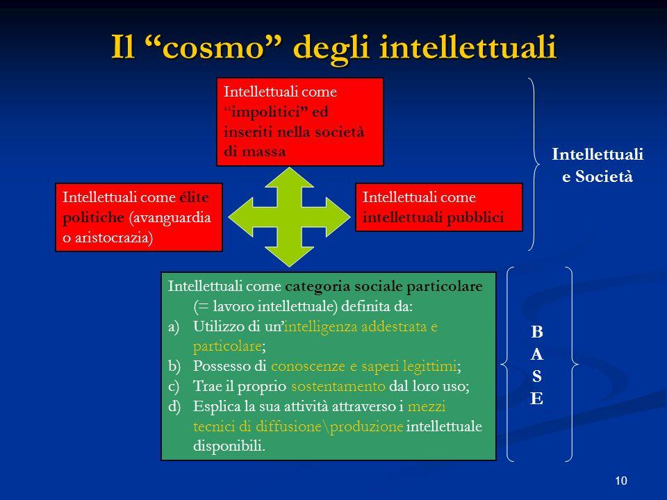 Il cosmo degli intellettuali