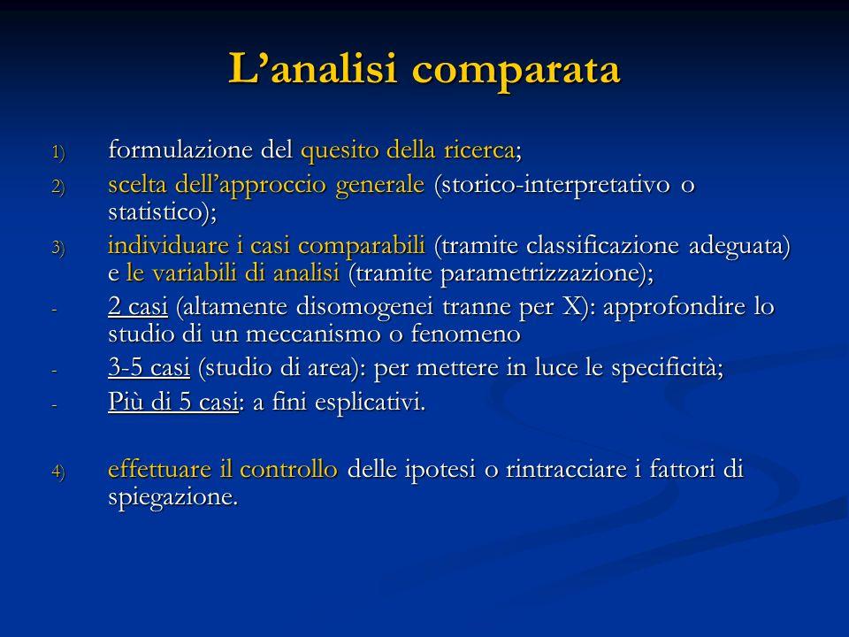 L'analisi comparata formulazione del quesito della ricerca;