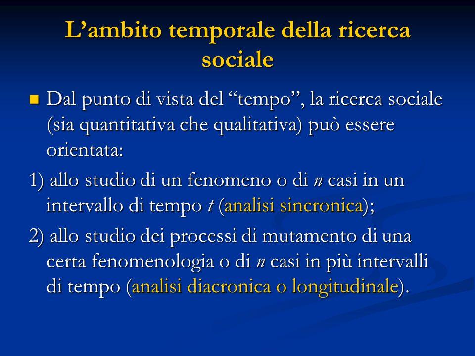 L'ambito temporale della ricerca sociale