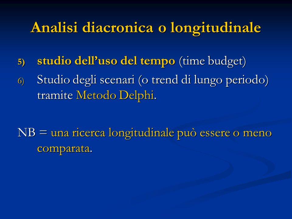 Analisi diacronica o longitudinale