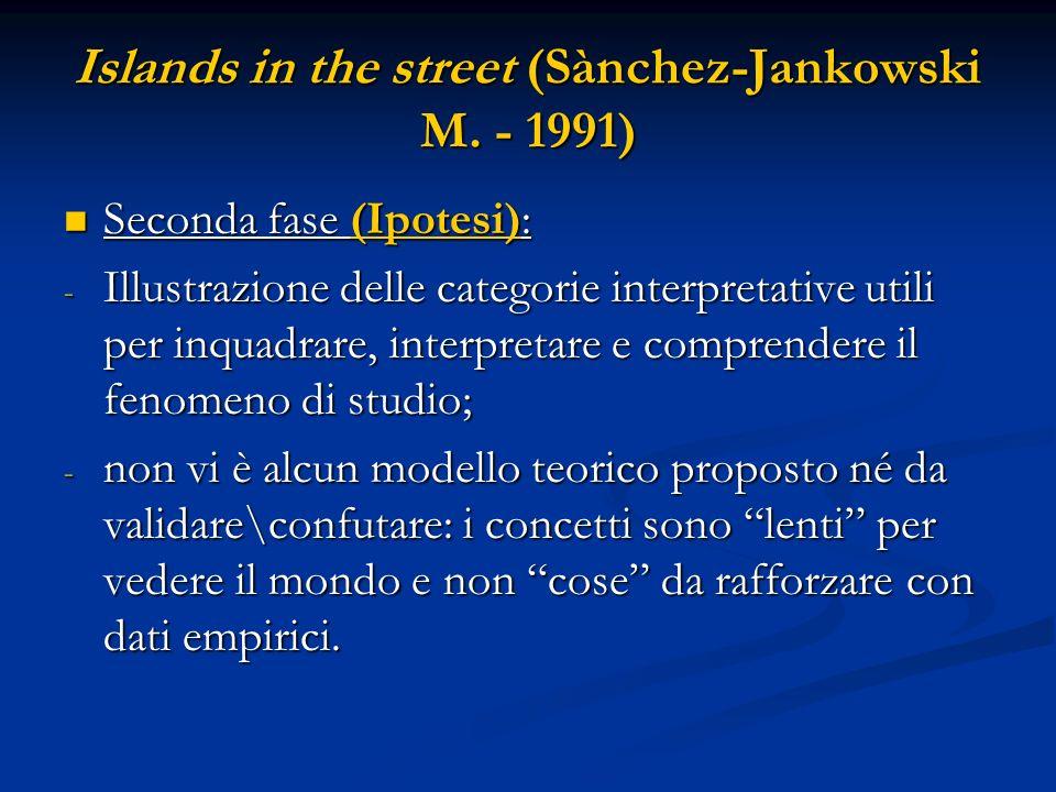 Islands in the street (Sànchez-Jankowski M. - 1991)