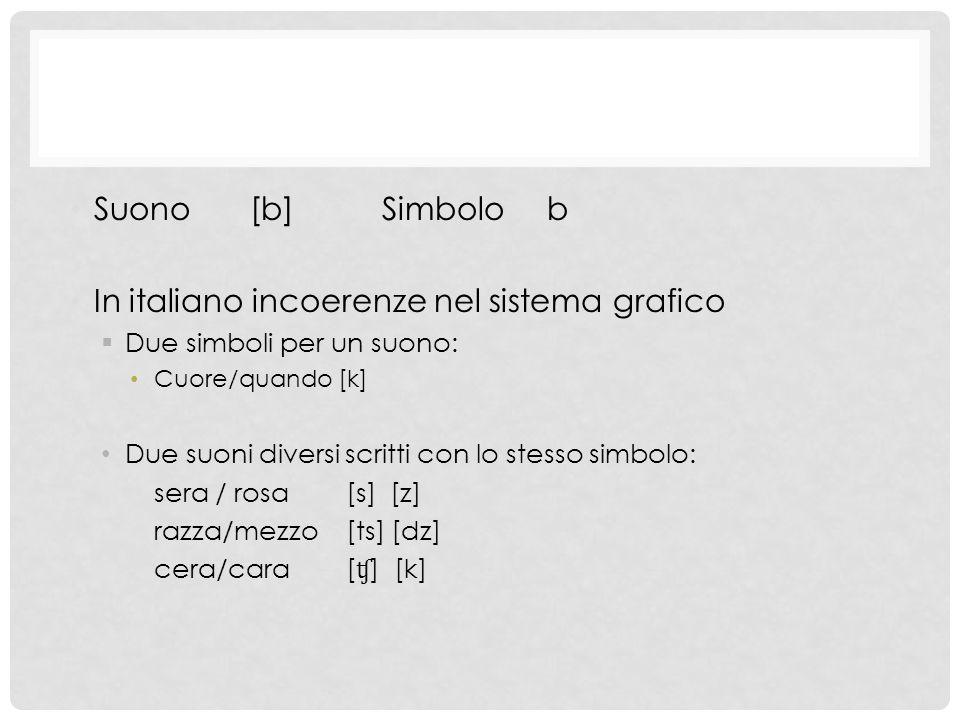 In italiano incoerenze nel sistema grafico
