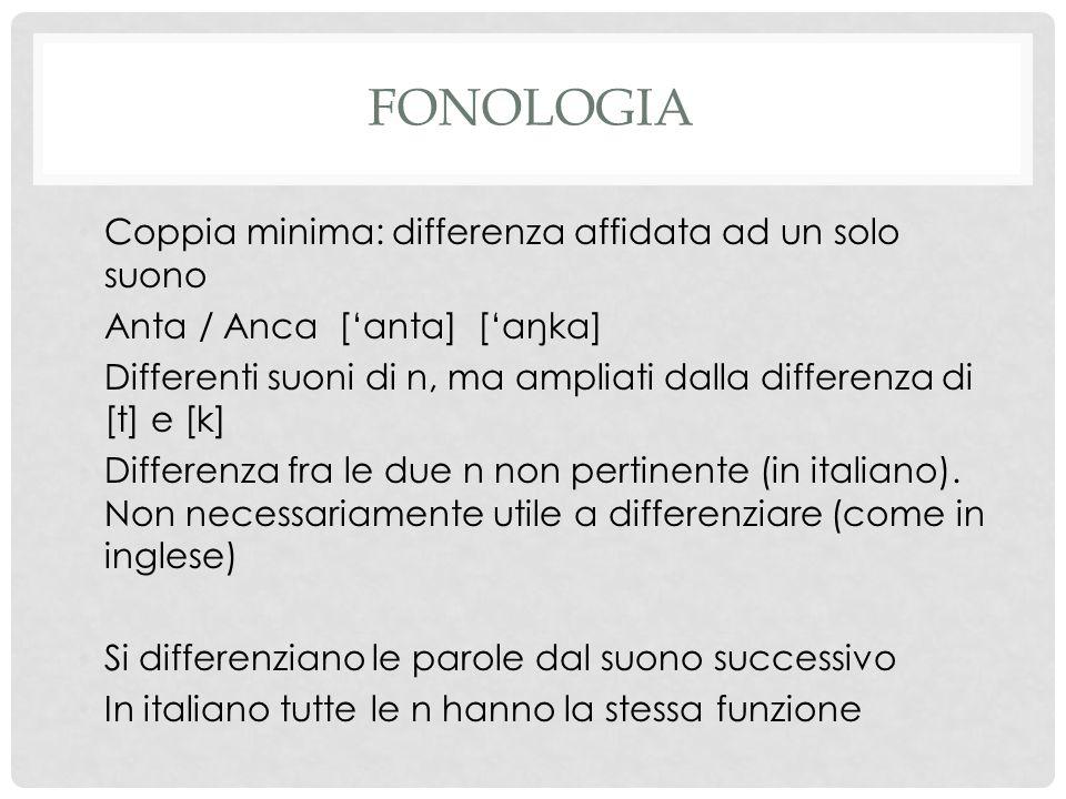 fonologia Coppia minima: differenza affidata ad un solo suono