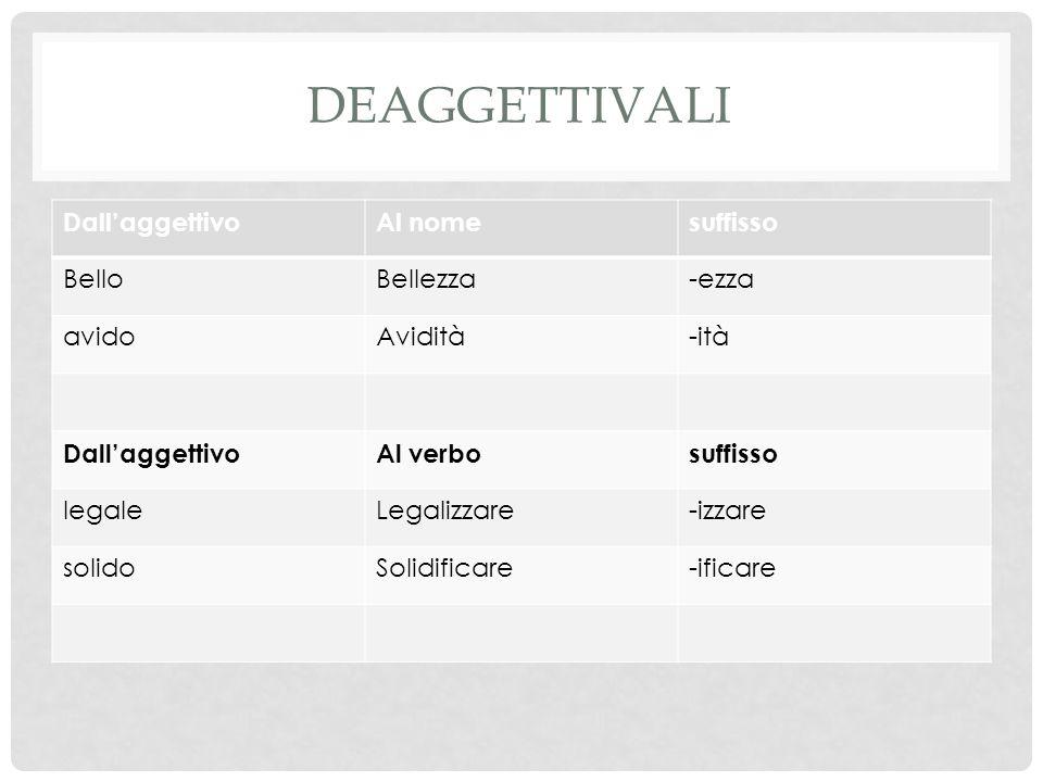 deaggettivali Dall'aggettivo Al nome suffisso Bello Bellezza -ezza