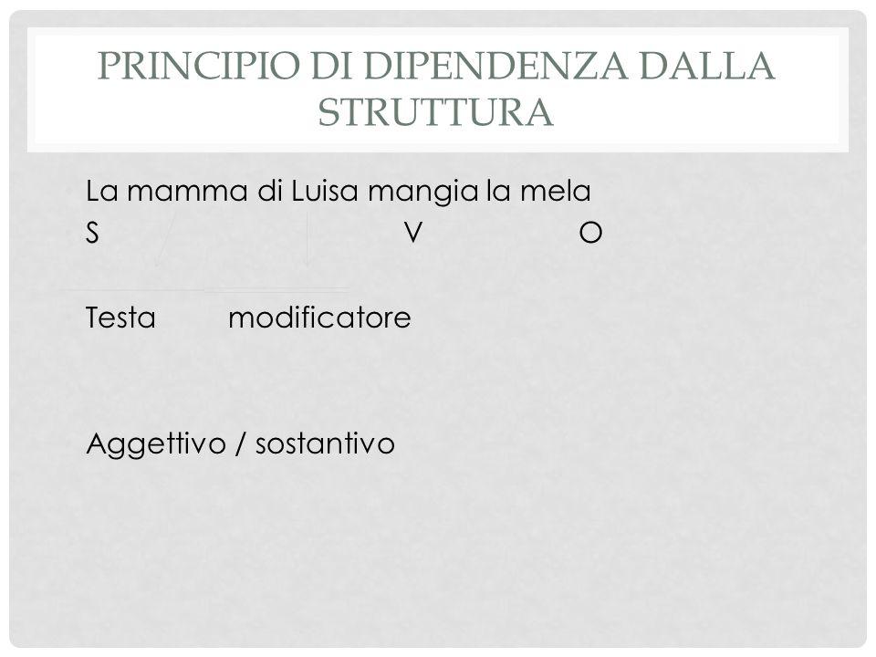 Principio di dipendenza dalla struttura