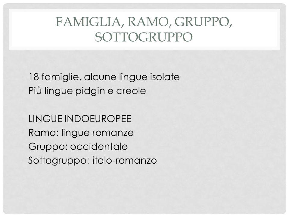 Famiglia, ramo, gruppo, sottogruppo