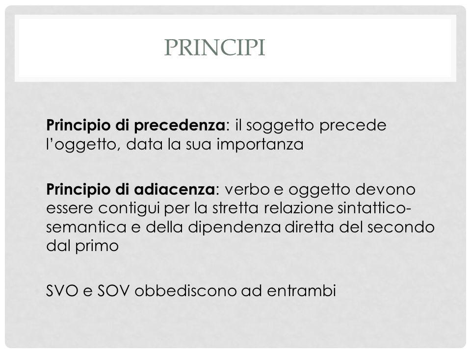Principi Principio di precedenza: il soggetto precede l'oggetto, data la sua importanza.