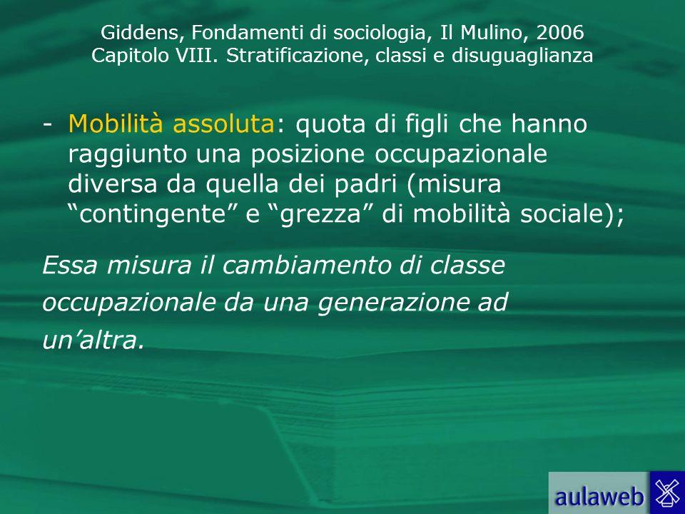 Mobilità assoluta: quota di figli che hanno raggiunto una posizione occupazionale diversa da quella dei padri (misura contingente e grezza di mobilità sociale);