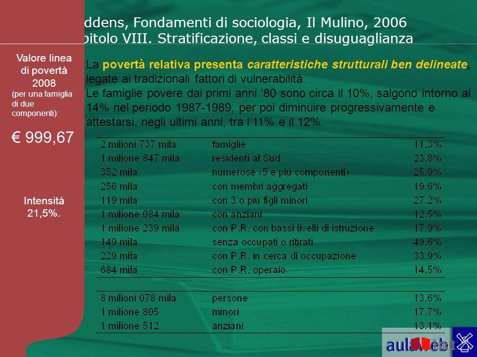 Valore linea di povertà 2008