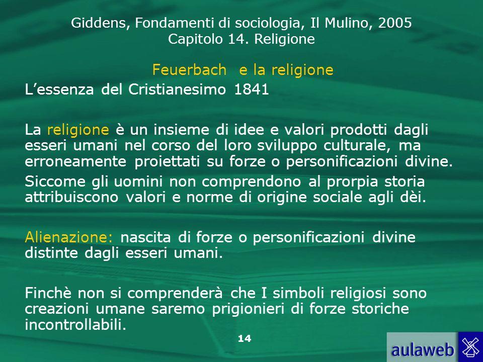 Feuerbach e la religione