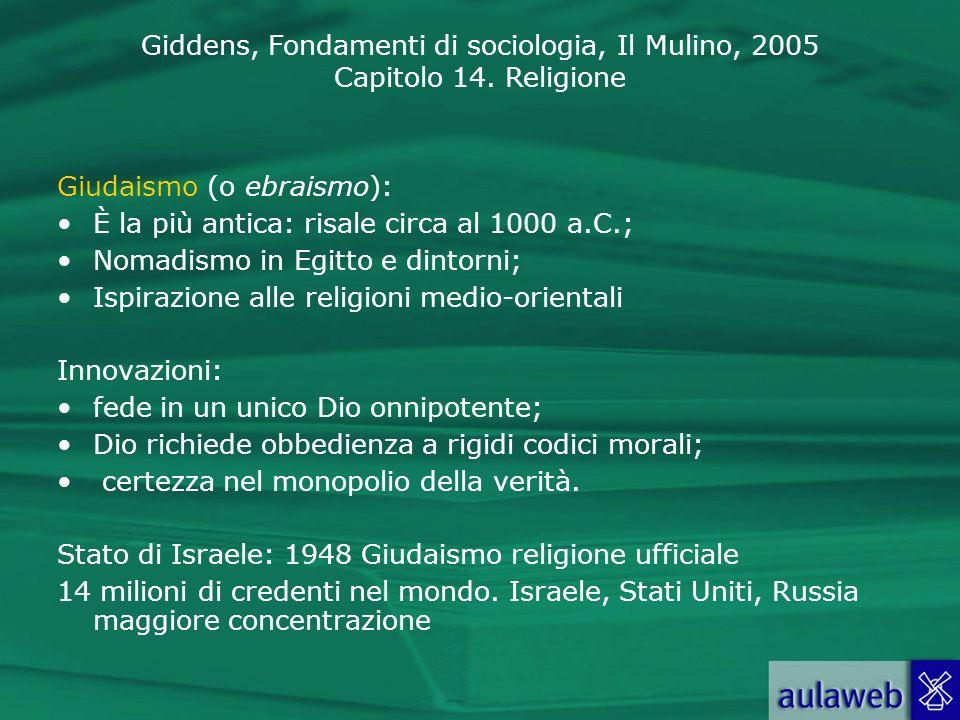 Giudaismo (o ebraismo):