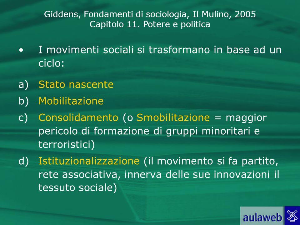 I movimenti sociali si trasformano in base ad un ciclo: