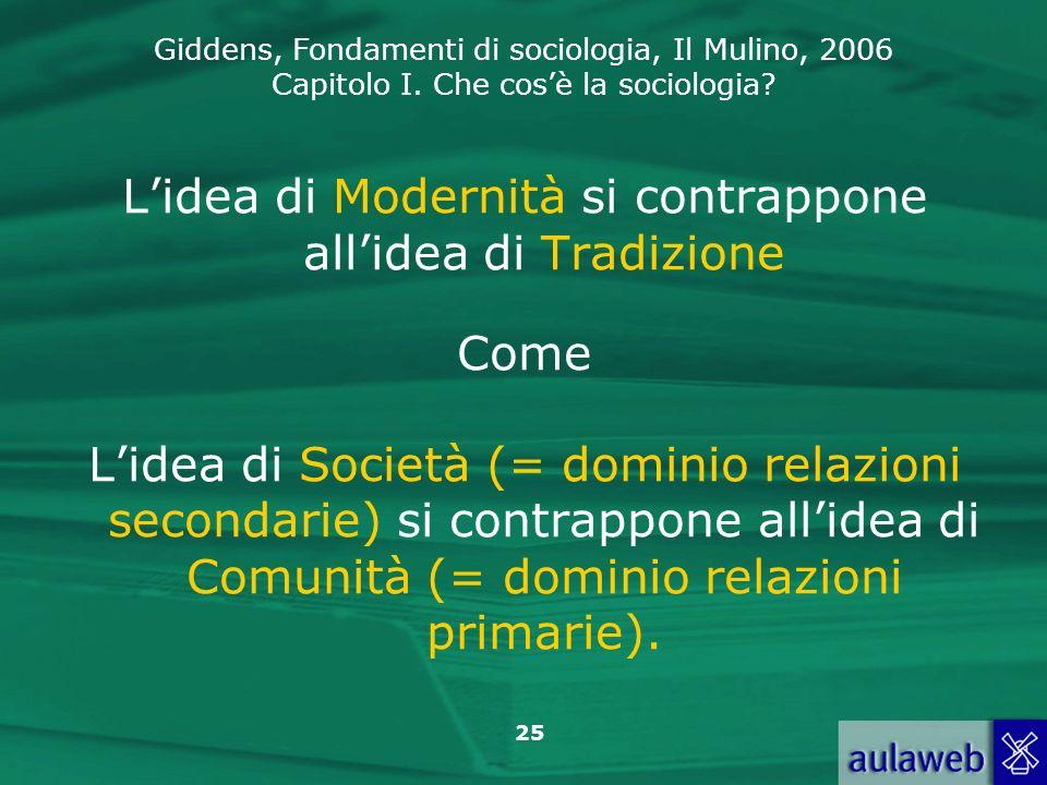 L'idea di Modernità si contrappone all'idea di Tradizione