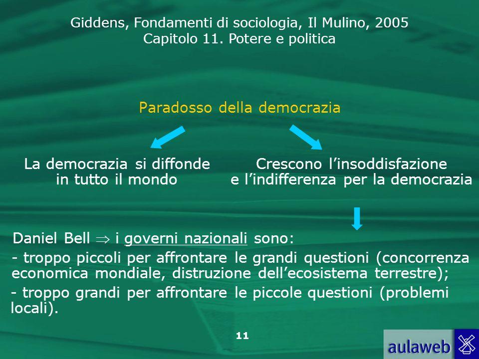 Paradosso della democrazia