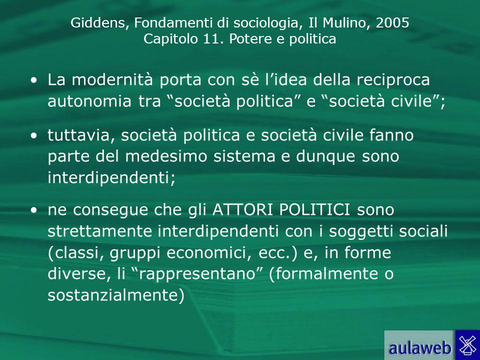 La modernità porta con sè l'idea della reciproca autonomia tra società politica e società civile ;