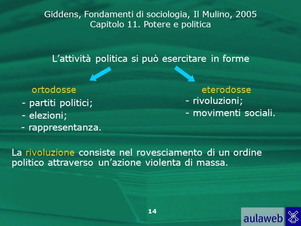 L'attività politica si può esercitare in forme