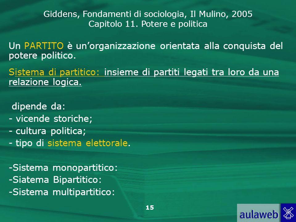 Un PARTITO è un'organizzazione orientata alla conquista del potere politico.