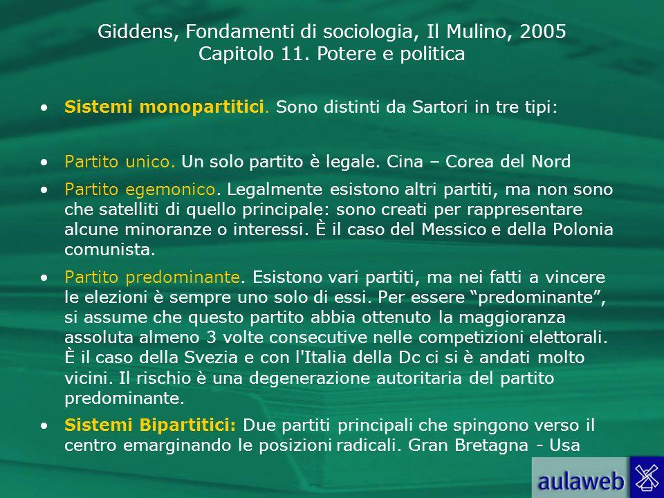 Sistemi monopartitici. Sono distinti da Sartori in tre tipi: